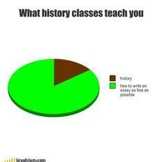 Us history sample essay